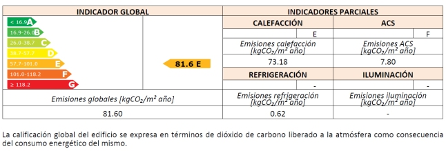 1 calificacion edificio