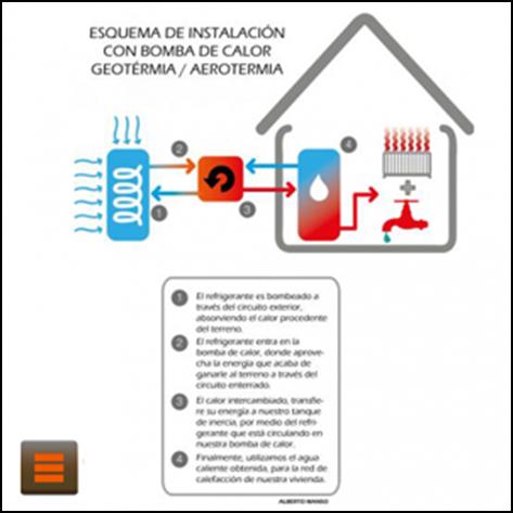 Esquema geotermia en casa